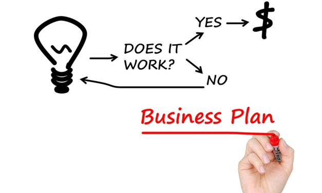 Startup Ideas – 12 Most Profitable Business Ideas